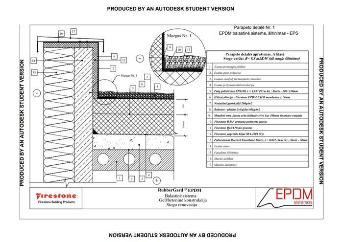 Parapeto detalė - balastinė sistema (EPS)