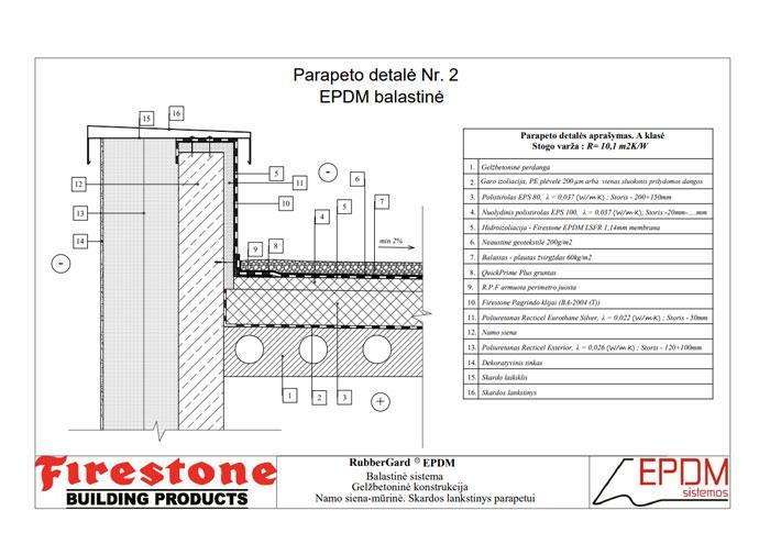 Parapeto detalė - balastinė sistema (gelžbetoninė konstukcija, EPS, skarda)