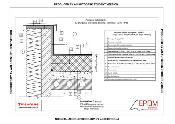 Parapeto detalė - klijuojama sistema (EPS + PIR)