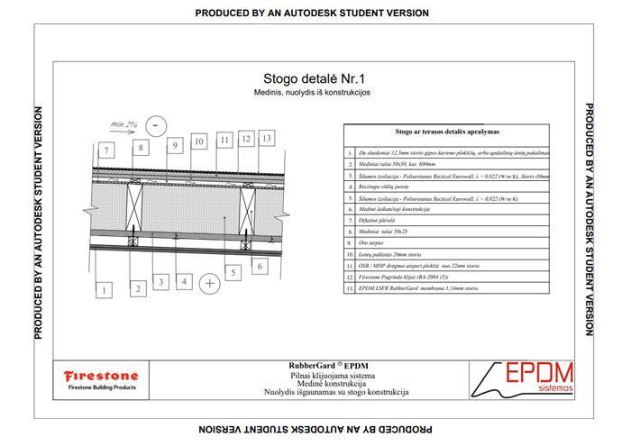 Stogo detalė - klijuojama sistema (medinė konstrukcija, nuolydis iš konstrukcijos )