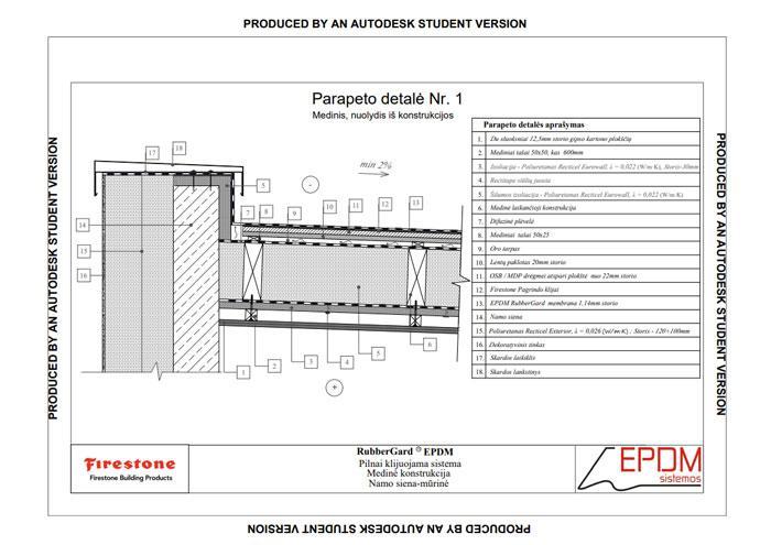 Parapeto detalė - klijuojama sistema (medinė konstrukcija, nuolydis iš konstrukcijos )