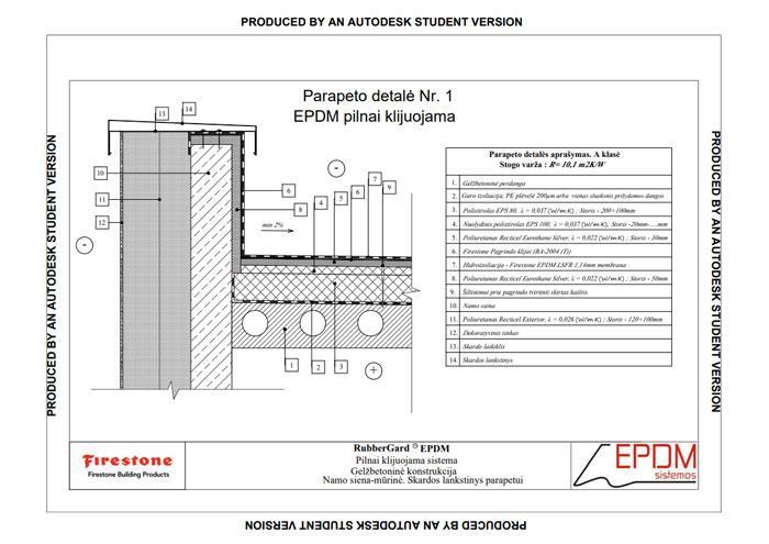 Parapeto detalė - klijuojama sistema (gelžbetoninė konstrukcija, EPS + PIR, skarda)