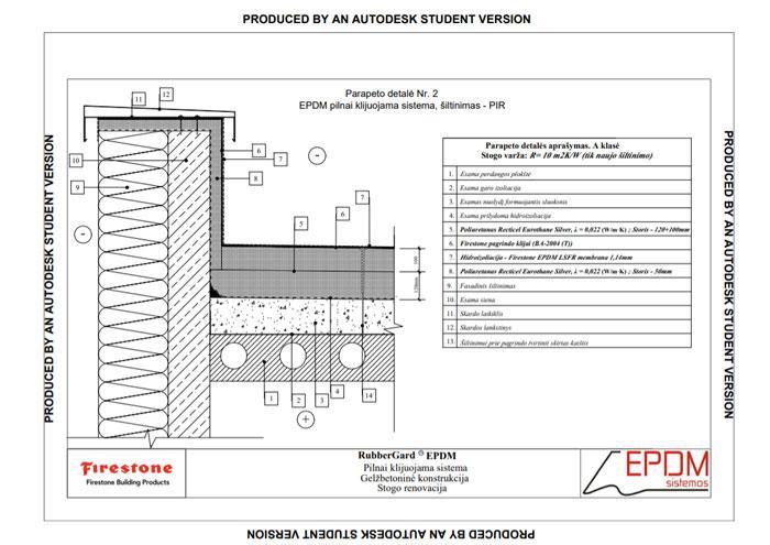 Parapeto detalė - klijuojama sistema (PIR)