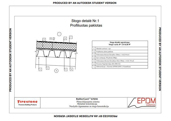 Stogo detalė - klijuojama sistema (metalinė konstrukcija, PIR)