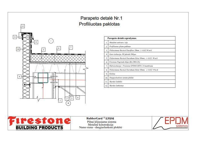 Parapeto detalė - klijuojama sistema (metalinė konstrukcija, PIR, skarda)