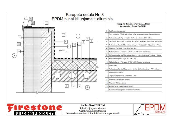 Parapeto detalė - klijuojama sistema (gelžbetoninė konstrukcija, EPS+ PIR, Roval)